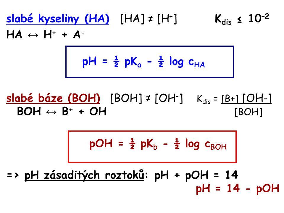 slabé kyseliny (HA) [HA] ≠ [H+] Kdis ≤ 10–2